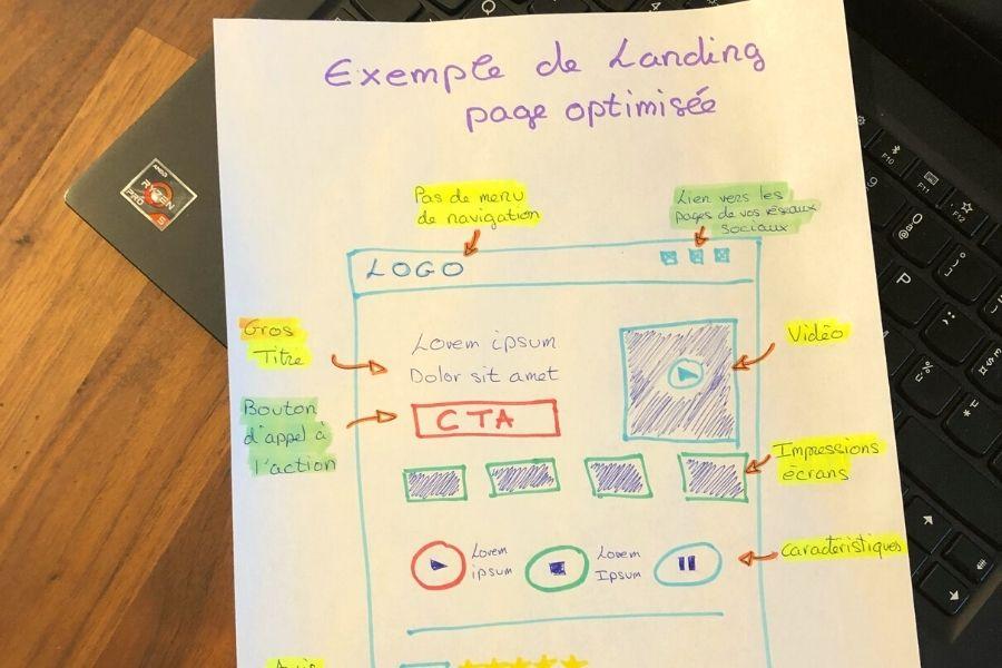 Landing page : définition, exemples et optimisation