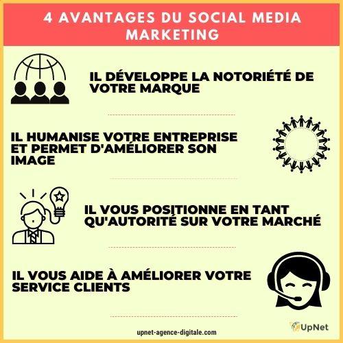 les avantages des réseaux sociaux
